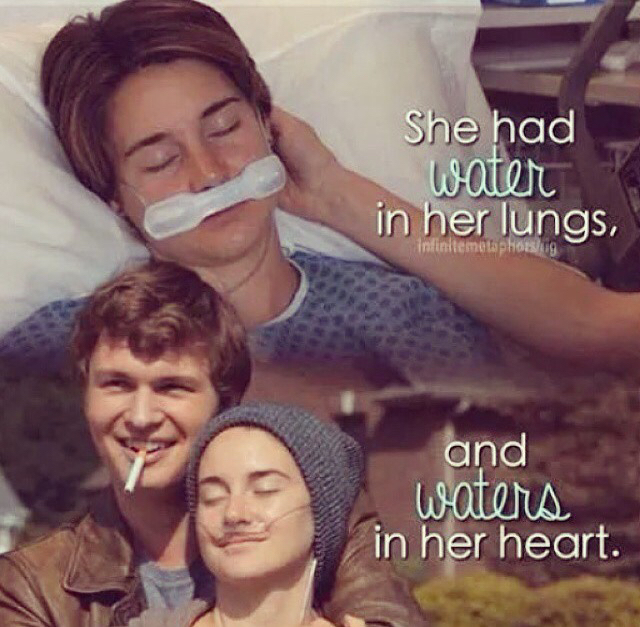 the fault in the lungs a