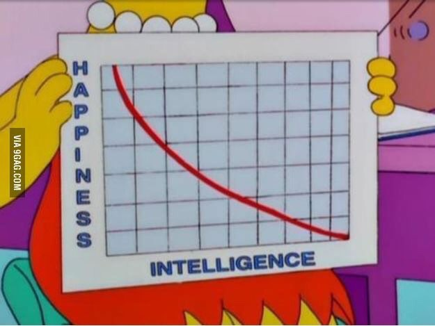 happiness, homer, intelligence and lisa