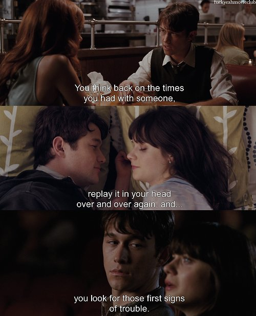 Quotes About Love From 500 Days Of Summer : 500 days of summer, cute, fashion, love, movies, quotes, text