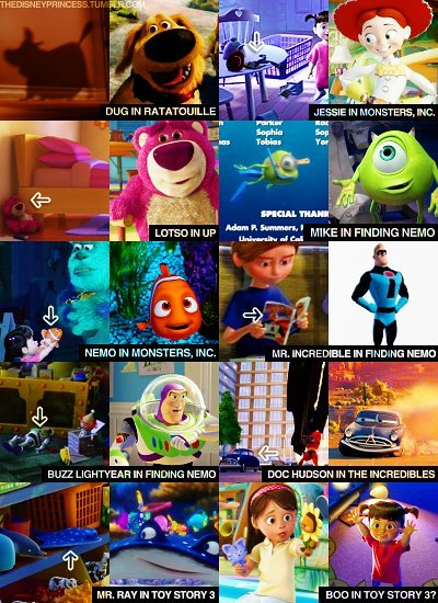 finding nemo, funny, mindfuck and monsters inc