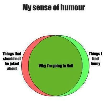 bar chart, funny, hell, humour, joke, jokes, sense of humour, text, typography